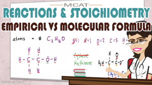 Empirical Formula vs Molecular Formula Calculations for the MCAT by Leah Fisch