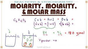 Stoichiometry & Reactions 4
