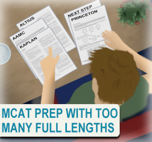 Preparing for the MCAT using 5 Full Length Company Exams -