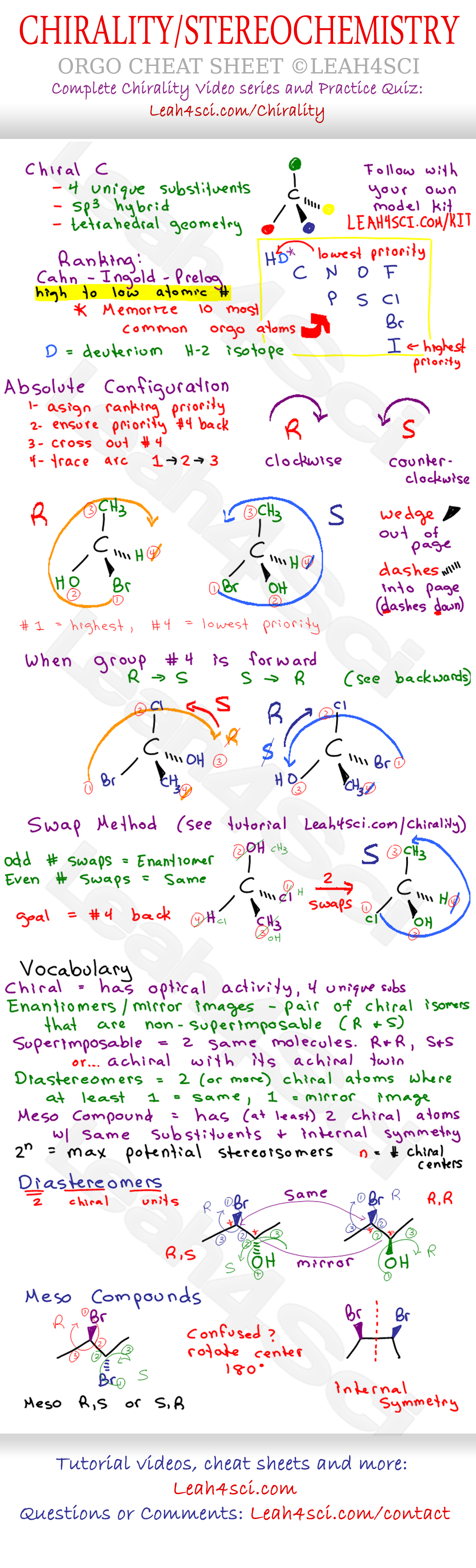Chirality and Stereochemistry Cheat Sheet Study Guide -