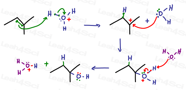 Acid Catalyzed Hydration of Alkenes Mechanism Leah4sci