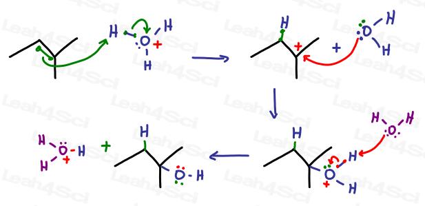 Acid Catalyzed Hydration of Alkenes Mechanism Leah4sci