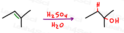 Acid Catalyzed Hydration of Alkenes Reaction with Product