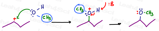 CH3 group as backpack for acid catalyzed hydration