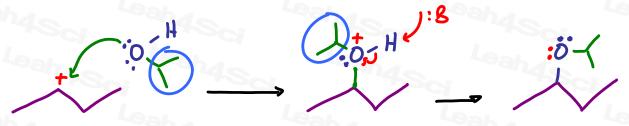 Deprotonate the alcohol in acid catalyzed hydration