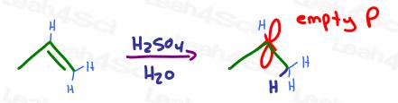 Empty P orbital Alkene Acid Catalyzed Hydration