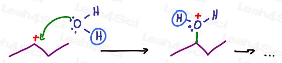 Hydrogen as a backpack in acid catalyzed hydration