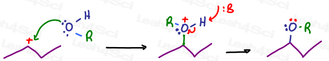 OR group used in place of OH for acid catalyzed hydration
