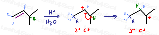 Proton Rearrangement Alkene Secondary and Tertiary Carbons