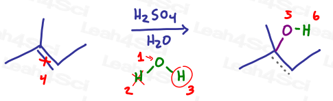Shortcut for acid catalyzed hydration with water