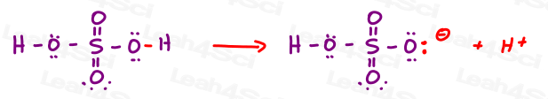 Sulfuric Acid Dissolution in water proton