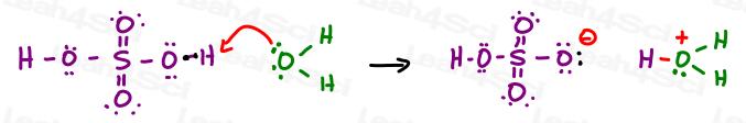 Sulfuric Acid in water dissolution Acid Catalyzed Leah4sci