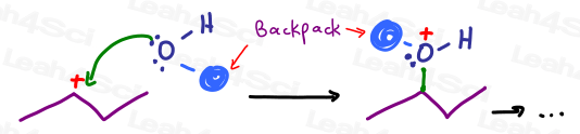 backpack for acid catalyzed hydration reaction
