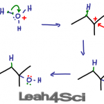 Acid Catalyzed Hydration of Alkenes 2 +L4S