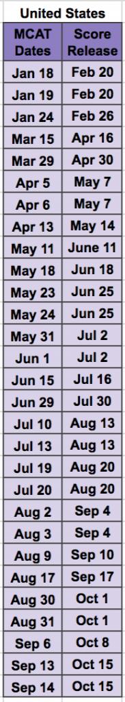 United States MCAT 2019 Test Dates Leah4sci