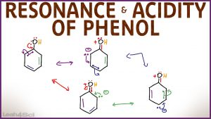 Alcohols Resonance & Acidity of Phenol by Leah Fisch