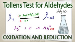 Tollens Reagent Silver Mirror Test for Aldehydes by Leah Fisch