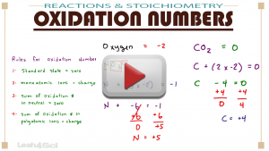 Calculating Oxidation Number in MCAT General Chemistry by Leah Fisch