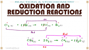 Oxidation and Reduction Reactions in MCAT General Chemistry by Leah Fisch