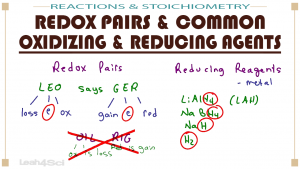 Redox Pairs and Common Oxidizing and Reducing Agents in MCAT General Chemistry by Leah Fisch