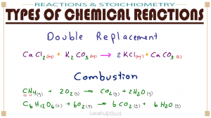 Common Types of Chemical Reactions in MCAT General Chemistry by Leah Fisch