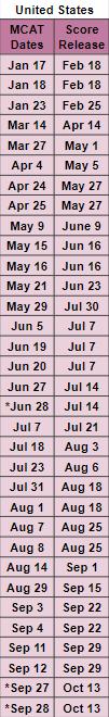 2020 MCAT Test Dates Pandemic US Test Dates