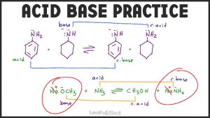 Acid Base Equilibrium Organic Chemistry Practice Questions by Leah4sci