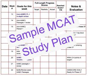 Leah4sci MCAT study plan sample