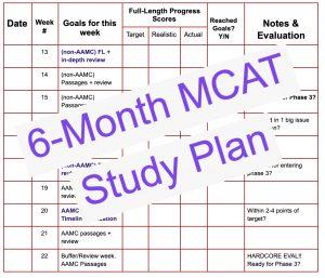 6 month mcat study plan by leah4sci