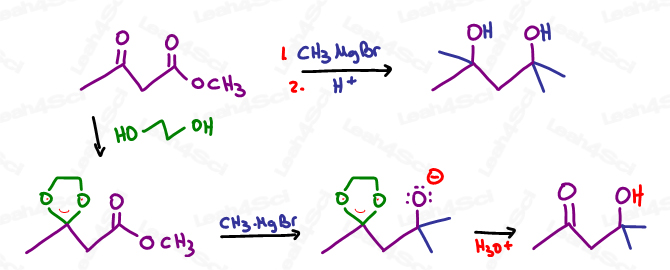 Acetal Protecting Group with Grignard Reactions