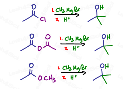 Acid Halide Acid Anhydride and Ester reacts twice with Grignard to form tertiary alcohol