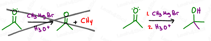 Grignard Reaction followed by acid-workup
