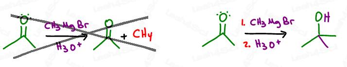 Grignard Reaction followed by acid-workup