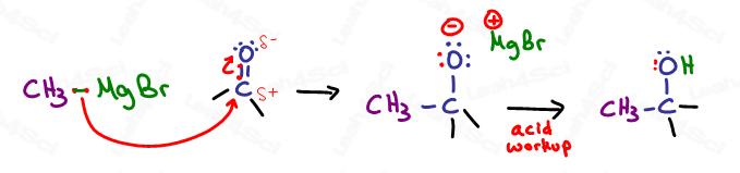 Grignard Reaction mechanism for carbonyls