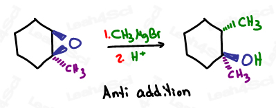 Grignard attacking hypoxide less substituted side for anti addition Leah4sci