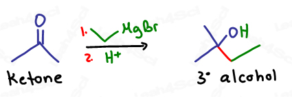 Ketone reacting with Grignard yields tertiary alcohol