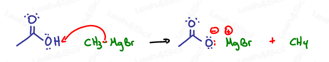 Mechanism for Grignard reaction with carboxylic acid