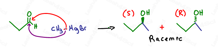 Stereochemistry of Grignard reactions