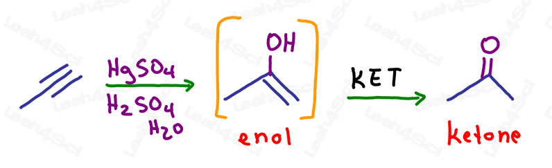 KET in Oxymercuration of alkyne with enol intermediate ketone product