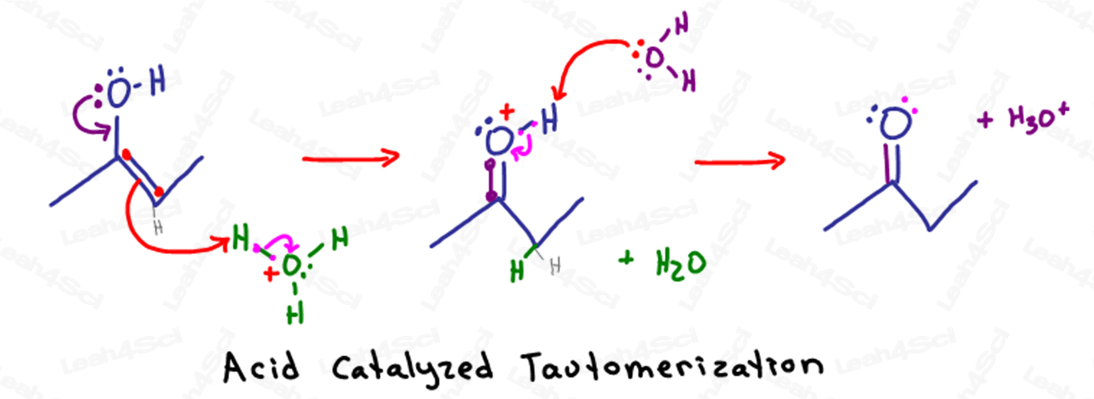 Tautomerization reaction mechanism in acid solution by Leah4sci