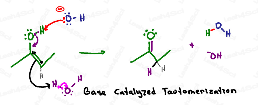 Tautomerization reaction mechanism in base catalyzed solution