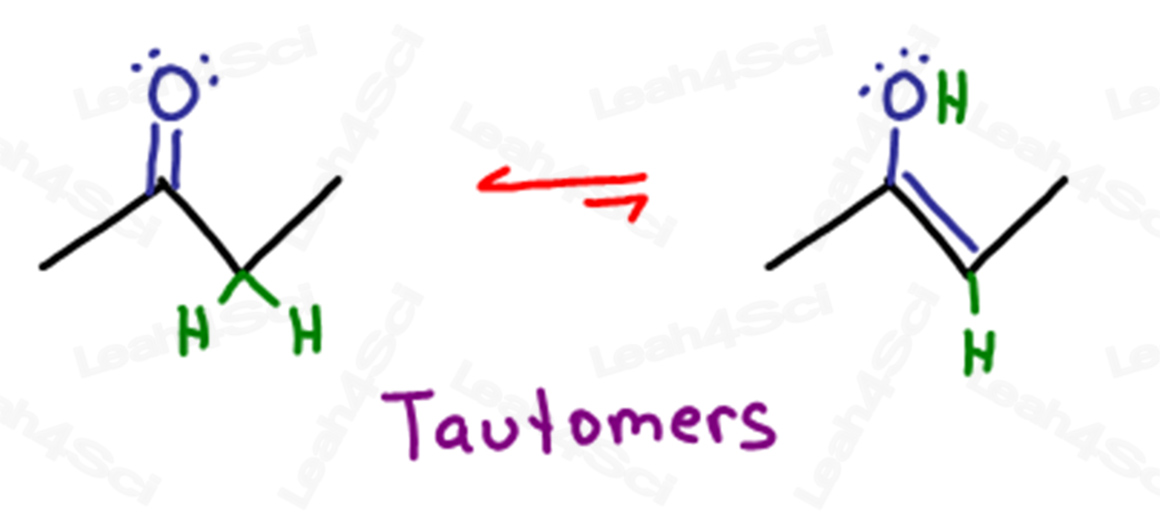 Tautomers constitutional isomers that interconvert between ketone and enol leah4sci