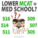 Why Aiming for a Lower MCAT Score Will Increase Your Med School Chances by Leah4sci