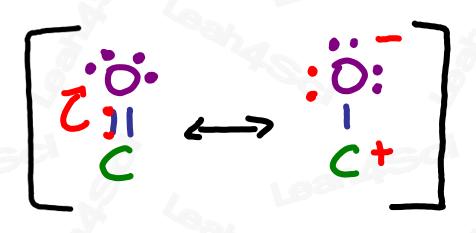 Carbonyl resonance