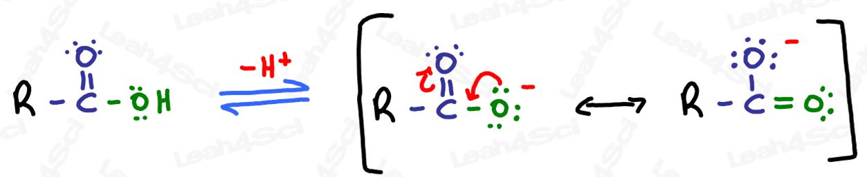 Carboxylate resonance stabilization