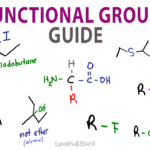 Leah4Sci Functional Groups in Organic Chemistry