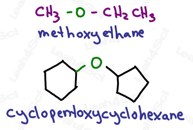 Naming ethers methoxyethane cyclopentoxycyclohexane