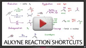 Alkyne Reactions Products and Shortcuts by Leah4sci