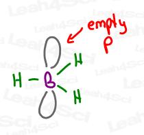 BH3 is sp2 hybridized trigonal planar with empty p orbital