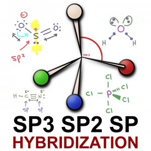 Sp3, Sp2 and Sp Hybridization, Geometry and Bond Angles